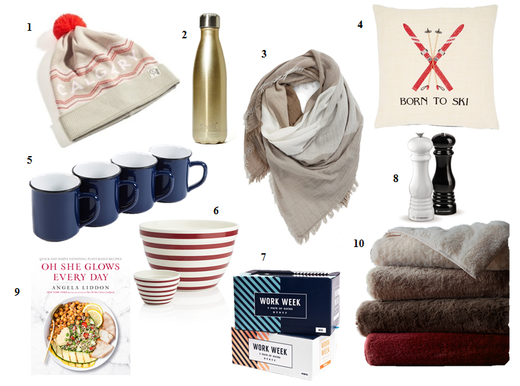 Christmas Gifts under $50